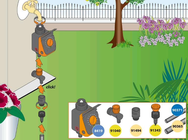 Impianto di irrigazione goccia realizzare fai da te for Programmatore di irrigazione