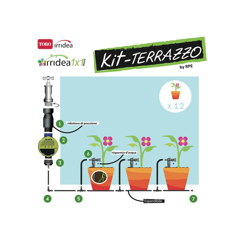 Stunning Irrigazione A Goccia Terrazzo Gallery - Design Trends 2017 ...