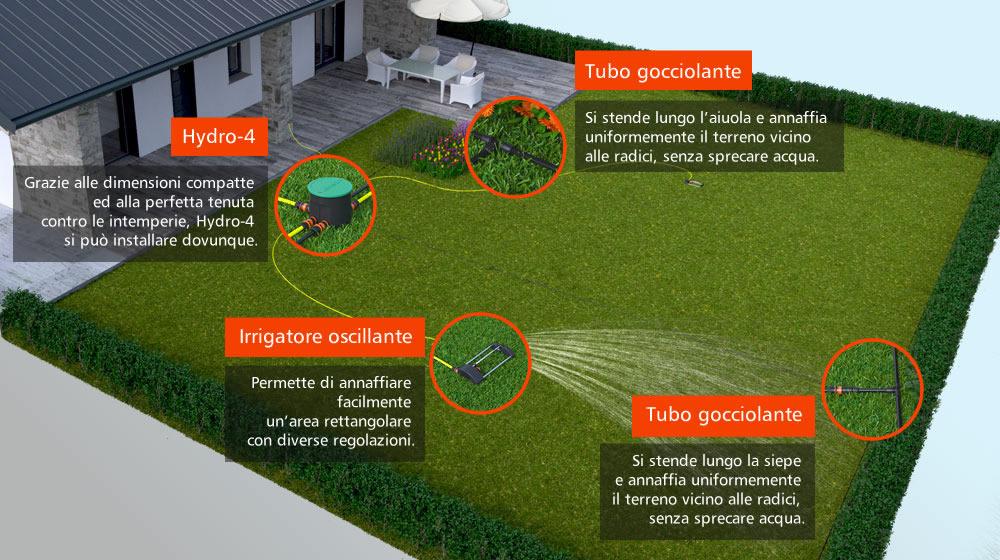Kit per impianto di irrigazione a batteria hydro 4 claber for Irrigatori fuori terra